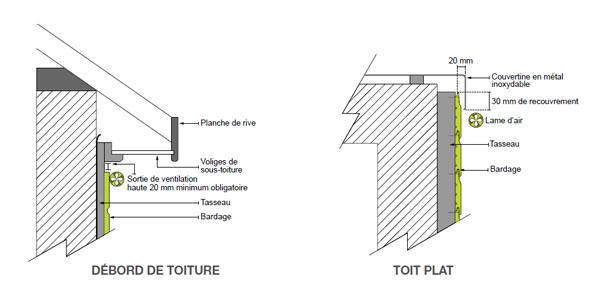 Couverture de ventilation élevée