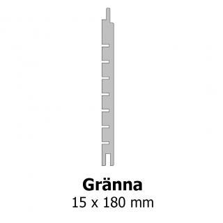 Granna 15x180 mm